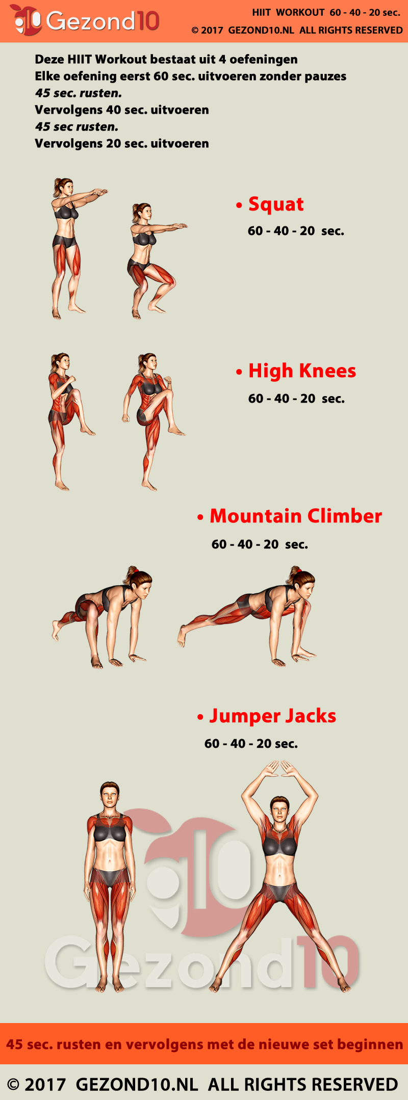 HIIT Training Schema Workout 2