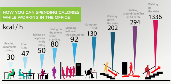 Calorietabel - gezond10